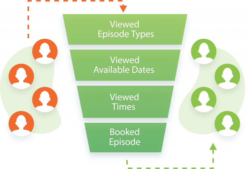 Podcast Booking Funnel Illustration