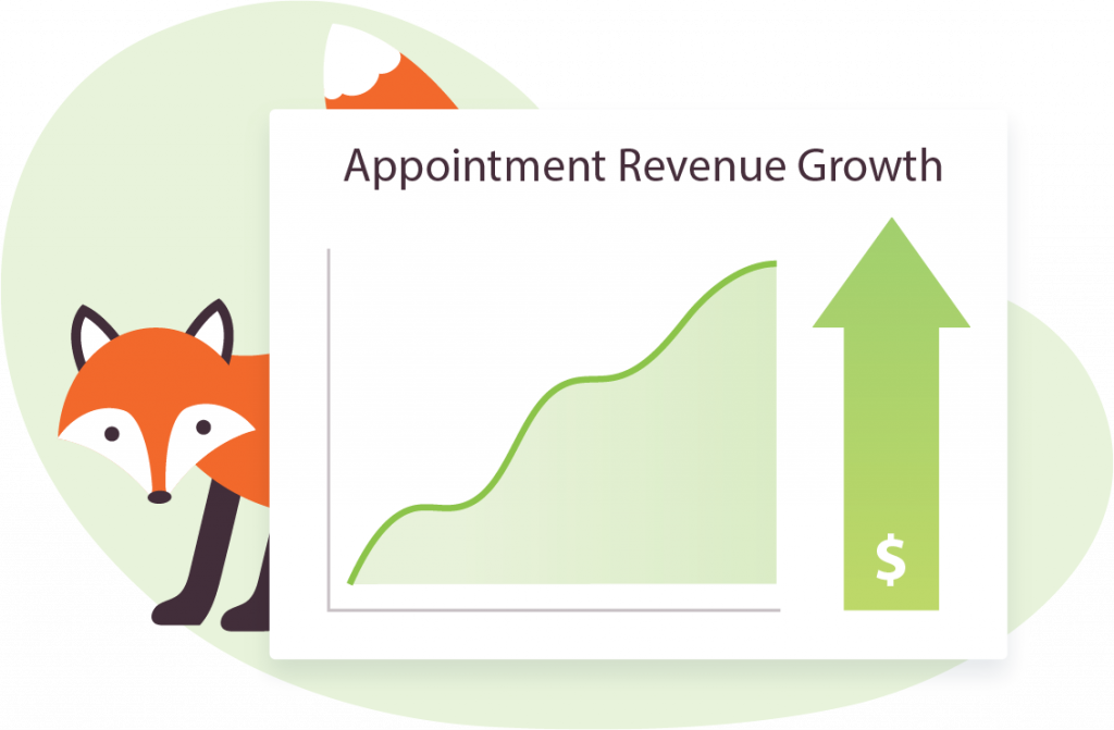 Appointment Revenue Growth Illustration