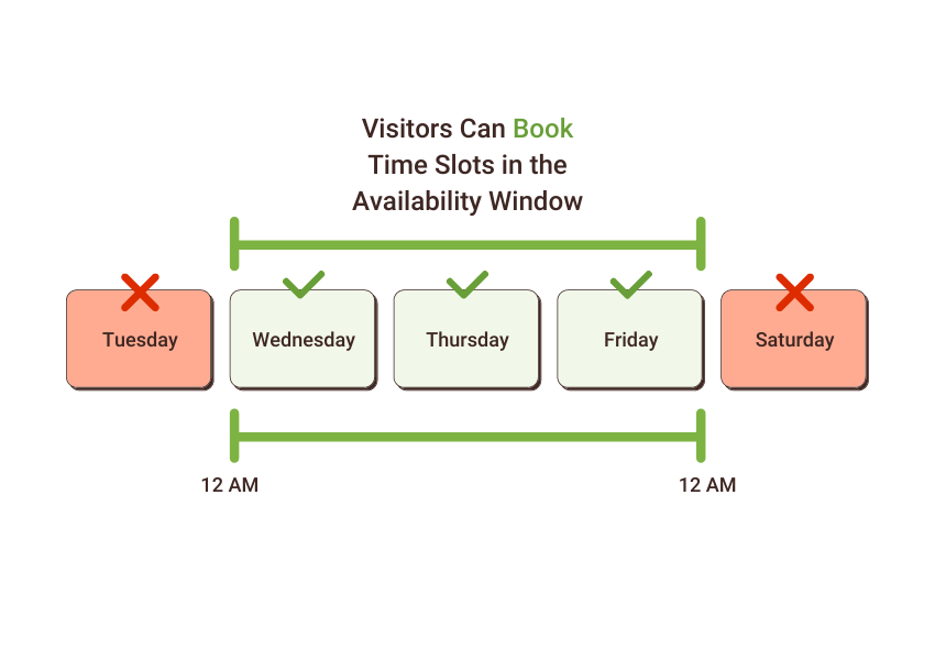 No Available Appointments – Availability Window