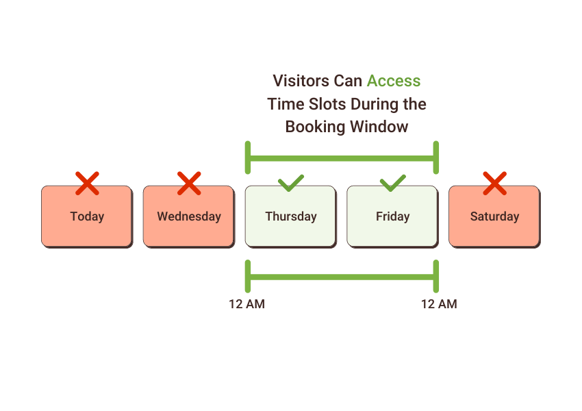 Missing Time Slots – Booking Window