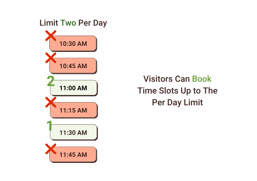 Missing Time Slots – Per Day Limit