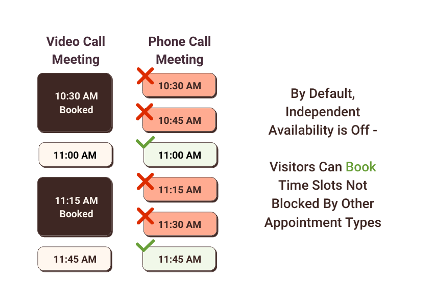 No Available Appointments – Independent Availability
